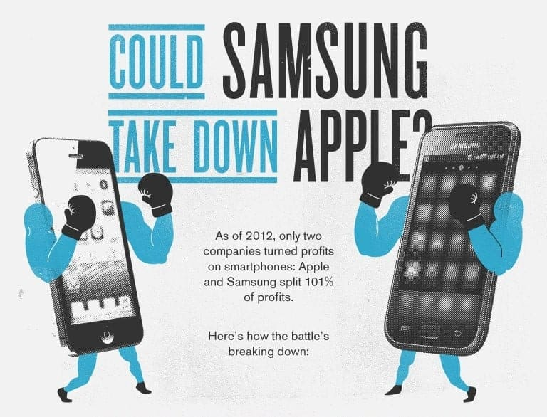 Facts versus Fiction in Apple vs Samsung