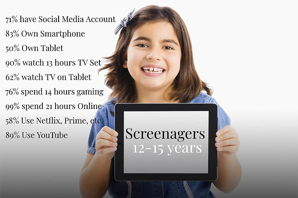 Screenagers 12-15 years old use of media devices