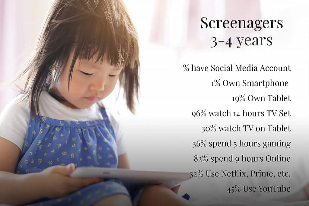 Screenagers 3 -4 years old use of media devices