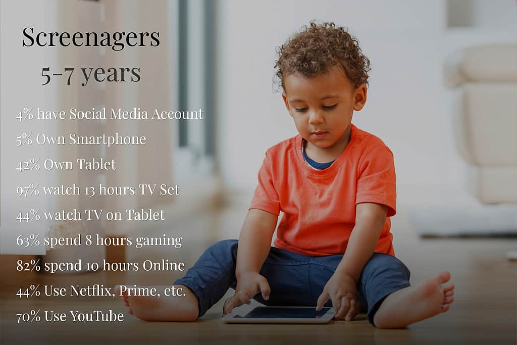 Screenagers 5-7 years old use of media devices