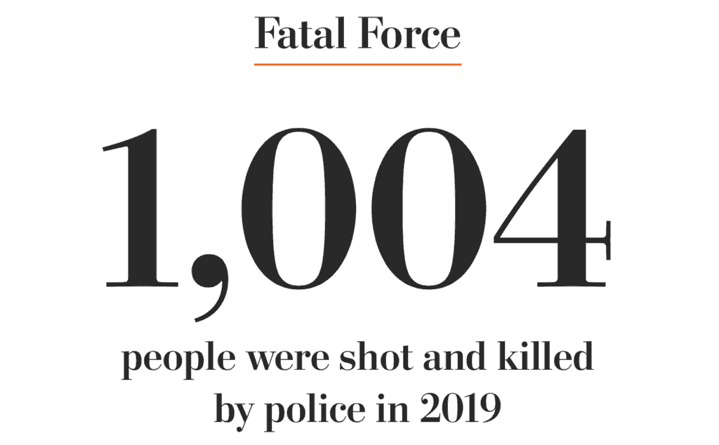 Washington Post Header - 1004 people were shot  and killed by police in 2019