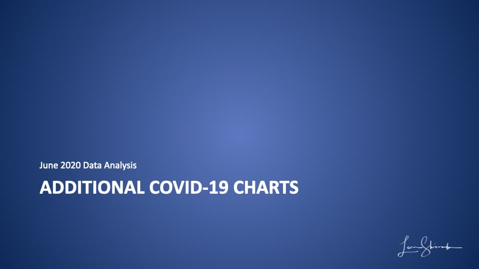 Additional COVID-19 Charts