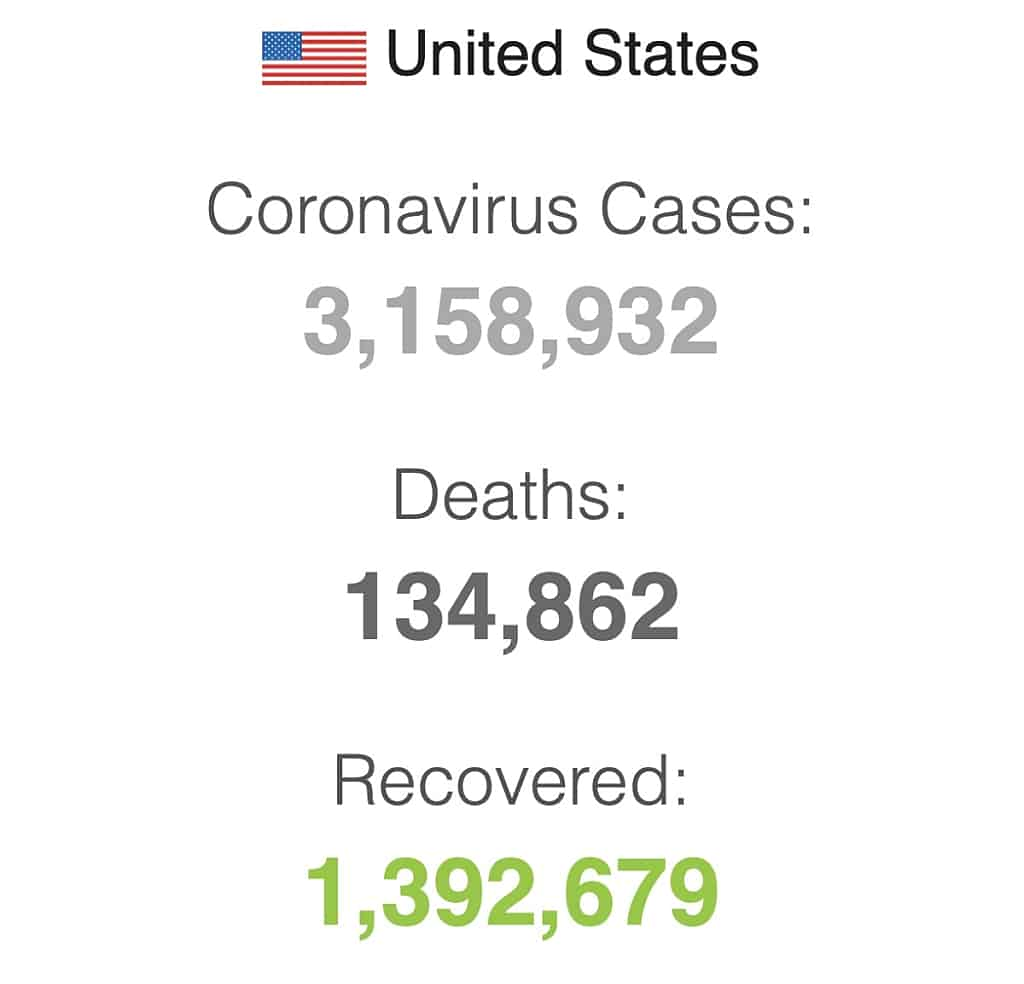 USA Coronavirus Status on 07 08 2020  1024x984 - The Truth About How Media Is Misleading With Facts